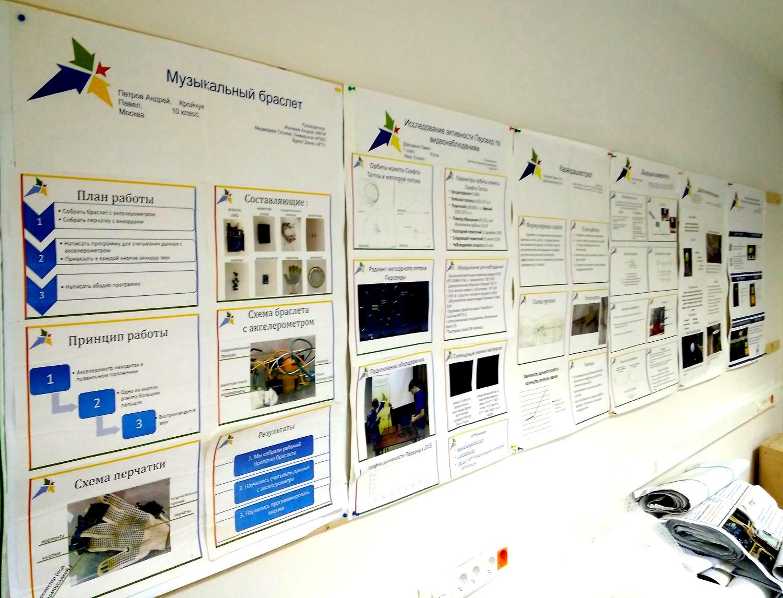 Стенды, подготовленные в рамках программ ЛАНАТ